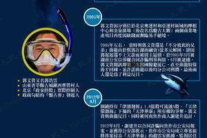 图解:郭文贵四次海外流亡