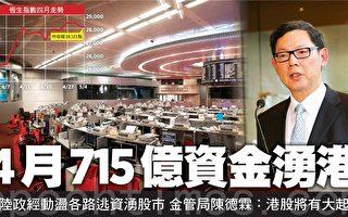 4月715億資金湧入香港
