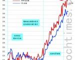 【香港樓市動向】城規會漠視反對聲大幅改組刻不容緩