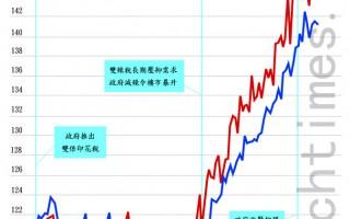 【香港楼市动向】城规会漠视反对声大幅改组刻不容缓
