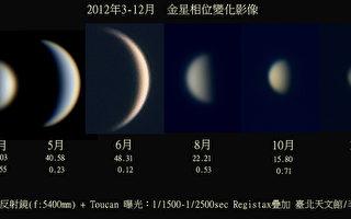 金星7日东大距 变亮变大又变瘦