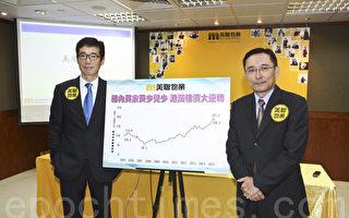 美联:若爆发新沙士香港楼价约跌一成