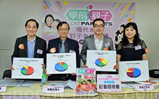 四成香港家长冀子女往海外升学