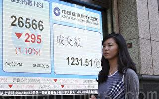 港政改表决前夕 恒指续挫295点 沪指大跌3.47%