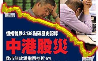中港股灾 恒指曾跌2138点破历史纪录