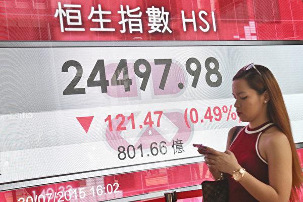 A股跳水,港股期结日成交额仅800亿港元