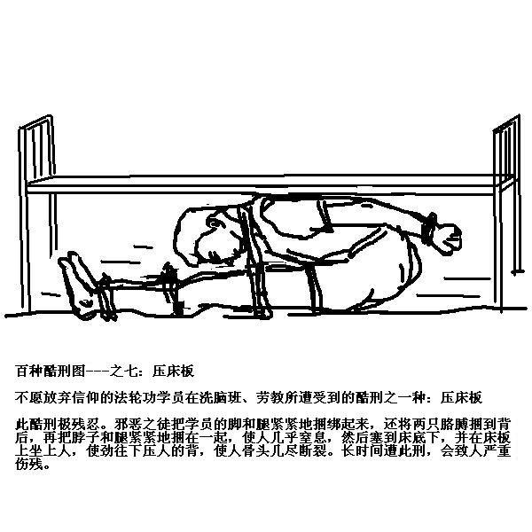 酷刑演示:压床板:受刑者的脚和腿被紧缚,胳膊被捆到背后,脖子和腿被紧缚在一起,使人几乎窒息,再被塞到床下,床上坐着人使劲往下压,使人骨头几近断裂。(明慧网)