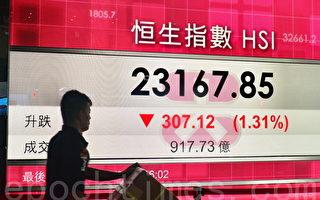 A股一度再挫5% 恒指创八月新低
