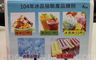 台冰品抽检4成不合格 Ice Monster/顶呱呱上榜