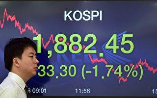 韓國股市本週成亞股翹楚 後勢卻難料
