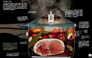 傳統烹調用具(5)壓力鍋種類
