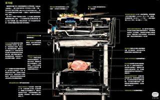 傳統烹調用具(7)傳統烤箱