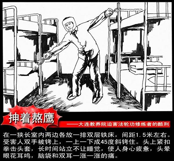 """酷刑演示:""""熬鹰""""(明慧网)"""