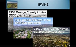 生财有道 投资加州优质土地(一)