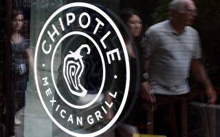 爆大腸桿菌疫情 美43家Chipotle餐廳關閉