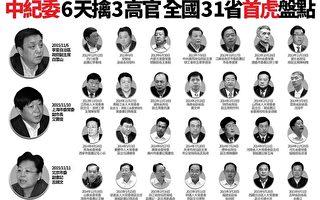 """中纪委6天擒3高官 全国31省""""首虎""""盘点"""