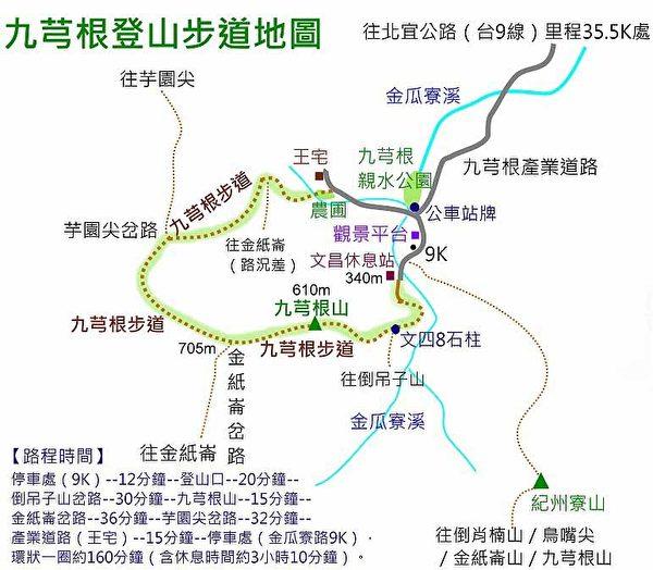 旅行地圖(圖片提供:tony)