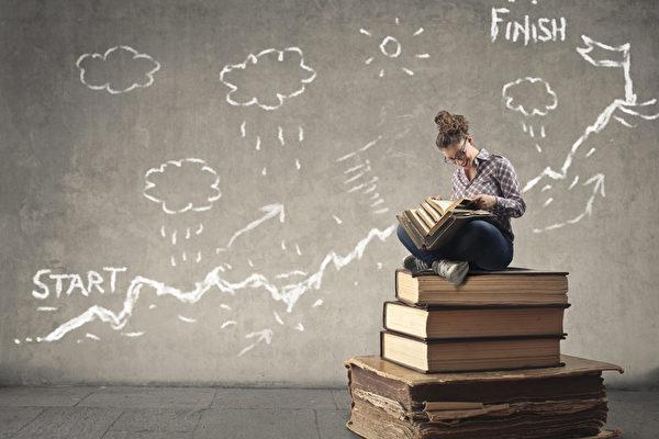 美國名校秘籍:閱讀考試,如何獲得高分?