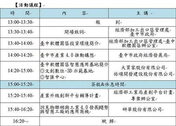 (图:台中市电脑商业同业公会提供)