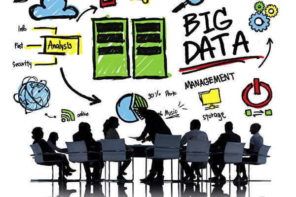 如何收集你需要的数据?