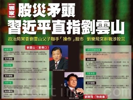知情人士透露,劉雲山與劉樂飛父子在股市中聯手,利用內幕消息與操作套取利益。(大紀元製圖)