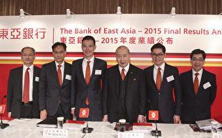 東亞:大陸業務影響去年盈利跌17%