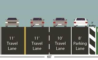 纽约华埠基丝提街将设双向自行车道