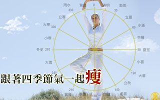 谈古论今话中医:跟着四季节气一起瘦