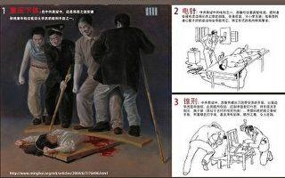 2015年中共监狱迫害法轮功学员综述