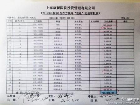陳元發還公布了陳氏兄弟的公司給多個部隊醫院及領導過節送禮的金額報表。(網絡圖片)
