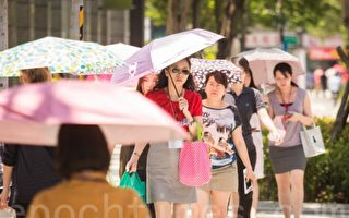 台北35.2度破今年纪录 一张图看本周天气
