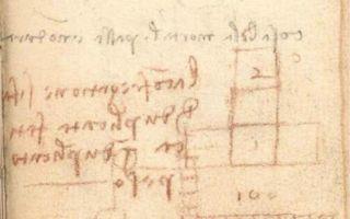 新發現:「達‧芬奇筆記」有更深含義