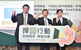 早期胃癌有症状?7成台湾民众认知有误
