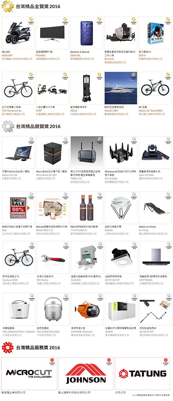 第24届台湾精品金质奖、银质奖暨服务奖得奖名单。(张如蕙提供)