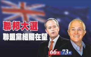 澳洲联邦大选 联盟党组阁在望