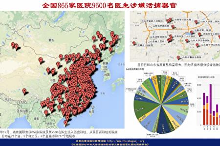 中共参与强制活摘的医院分布图。(大纪元)