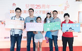 台灣民眾父子親密感 平均僅69分