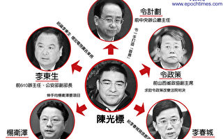 陈光标与江派五大老虎官商勾结内幕曝光