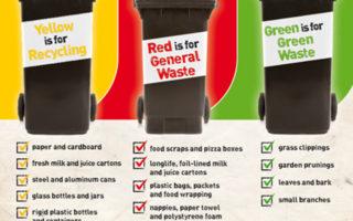 澳洲家庭垃圾耗资巨大 分类回收变废为宝