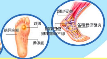 各種足部疾病的醫治。(Dr. Michael A. Stein提供)