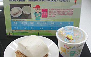 早餐不吃影响学习 零食吃多易肥胖