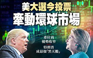 美大選今投票 牽動環球市場