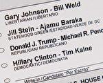 雖然不太容易,但美國一些州的法律允許選民修改他們的投票。(SAUL LOEB/AFP/Getty Images)