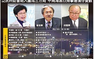 香港特首提名期揭幕