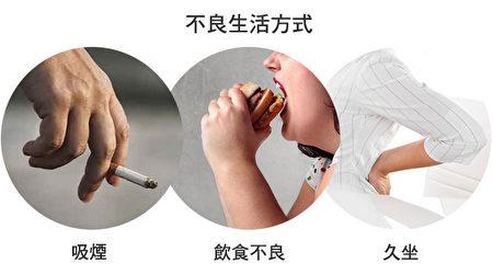 吸煙、飲食不良和久坐等生活方式,增加了患癌風險。(大紀元合成圖)