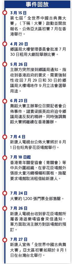 香港舞蹈大賽受阻事件回顧。(大紀元資料圖片)