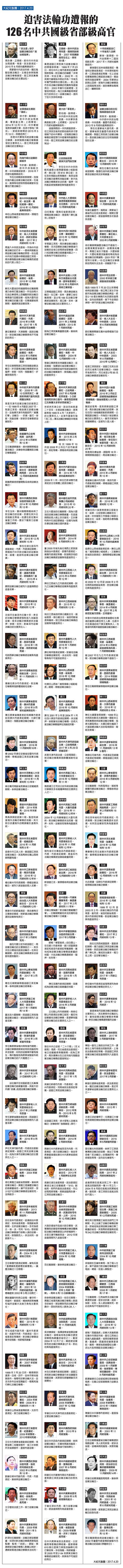 迫害法轮功遭报应的126中共高官。(大纪元制图)