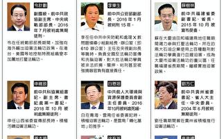 迫害法轮功遭报的126名国级省部级高官