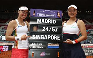 馬德里網賽納達爾晉級決賽 詹詠然女雙奪冠