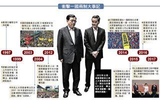 中共接管香港20年 一国两制走样变形